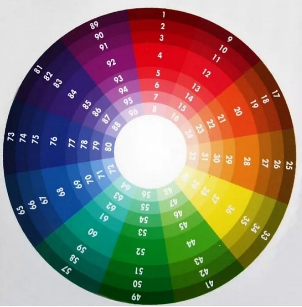 Выбираем цвет сайта профессионально
