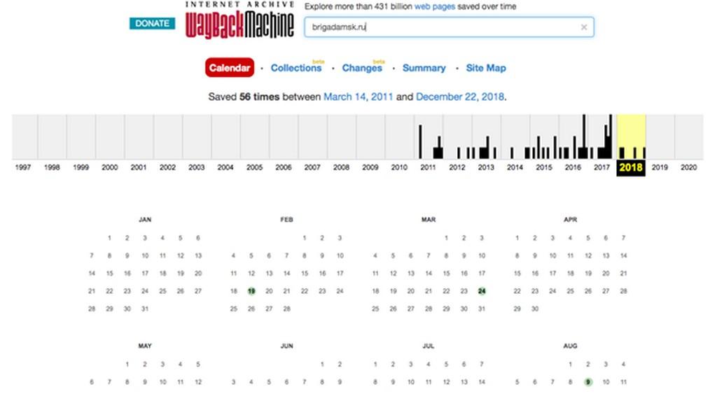 Как правильно найти дроп домен